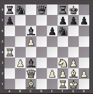 Kveinys - Gelfand I