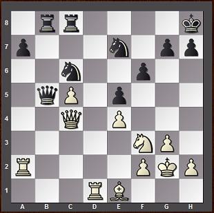 Kveinys-Gelfand II
